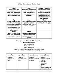 water cycle in a bag worksheet water cycle worksheets and cycling