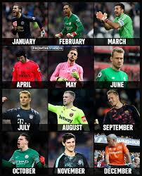 Soccer Memes Facebook - soccer memes the month you were born is the goalkeeper facebook