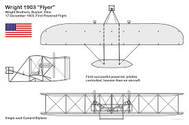 aircraft 3 view and silhouette drawings