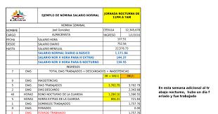 calculo referencial de prestaciones sociales en venezuela nómina de pago salario normal apoyo laboral venezuela