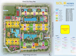 Ecopolitan Ec Floor Plan by Sol Acres Ec Full Condominium And Amenities Details