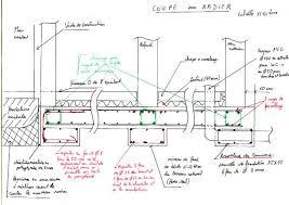Fondation Ferraillage by Album Radier Autoconstruction Autoconstruire Sa Maison