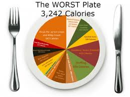 how many calories are on your thanksgiving plate thanksgiving