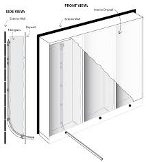 using spray foam insulation in existing walls with fiberglass