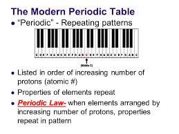 Who Is Credited With Arranging The Periodic Table The Periodic Table Is Arranged By Increasing Number Of Periodic
