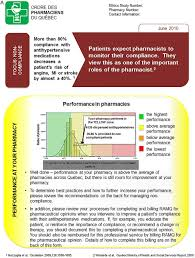 optimising the changing role of the community pharmacist a