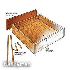 Kitchen Cabinets With Drawers How To Refinish Kitchen Cabinets Family Handyman