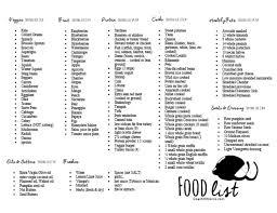 healthy food list s to insanity u0026 back
