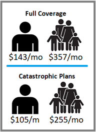 aliera health care offers five main types of plans within these plan types you also have the ability to change the msra deductible amount so this gives
