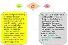 Nursing Dissertation Topics   Dissertation Help absolutewebaddress com