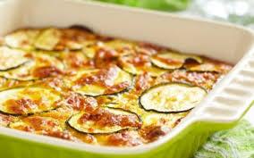plat a cuisiner recettes végétariennes cuisine étudiant