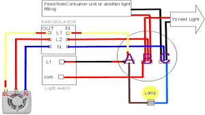 bathroom pull cord switch wiring what is a erd concept map online free
