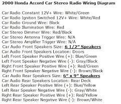 stereo wiring diagram for honda accord 2001 stereo wiring