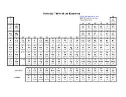 periodic table pdf black and white printable periodic tables pdf periodic table periodic table