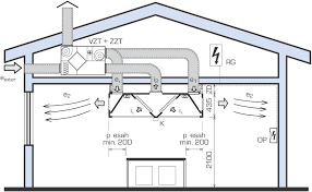 Kitchen Ventilation System Design Ideas For Kitchen Ventilation System Design Kitchen Exhaust