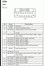 2002 ford f250 wiring diagram wiring diagram and schematic