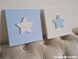 Deco Chambre Bebe Bleu by Indogate Com Idee Peinture Chambre Bebe Garcon