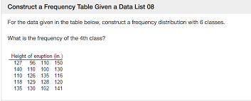 what is a frequency table solved construct a frequency table given a data list 08 f