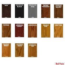 Kitchen Cabinets Wood Colors Wood Colors Furniture Srjccs Club