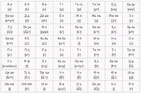 which language has the most letters in its alphabet quora