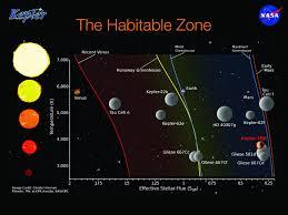 Seeking Zone In The Zone Seeking The Of Our In The Venus Zone