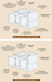 Kitchen Cabinet Construction by Here Is The Complete 17 Page Catalog With All Of The Various
