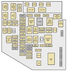 cadillac cts mk1 first generation 2004 u2013 fuse box diagram