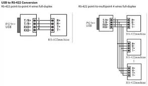diagrams 450320 rs 232 wiring diagram u2013 rs232 cable wiring