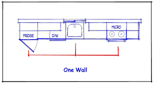 kitchen one wall kitchen layout heaters u201a cheap tile flooring