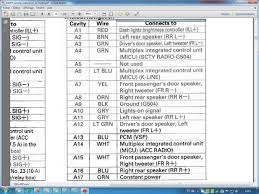 2004 honda odyssey stereo wiring diagram honda wiring diagrams