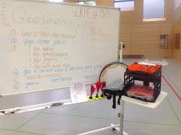 Floor Hockey Unit Plan by Learning Readiness Physical Education At The International