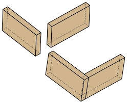 Wood Joints And Their Uses by Woodworking Joints