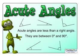 angles teaching ideas