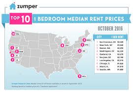 miami real estate market reports curbed miami