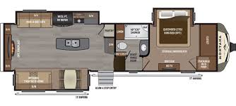 wholesale floor plan financing keystone montana rvs for sale camping world rv sales