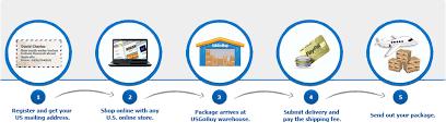Ikea Register Ikea Usa Online Shopping International Shipping Usgobuy Com