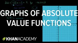 Graphing Linear Functions Worksheet Pdf Graphs Of Absolute Value Functions Functions And Their Graphs