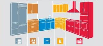 interior in home interior designers in chennai home interior designers in chennai