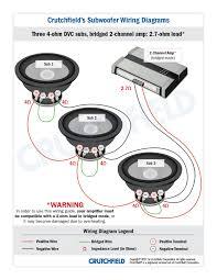 Rj45 Crossover Wiring Diagram Dvc Subwoofer Wiring Diagram Wordoflife Me