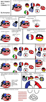 Best Country Flags Polandball Know Your Meme