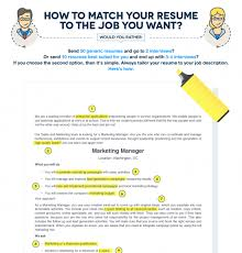 Emt Resume Job Description by Movie Theater Job Description Resume