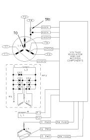 caterpillar equipment wiring harness caterpillar wiring diagrams