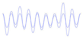 tweaking4all com illustrator how to draw a sound wave