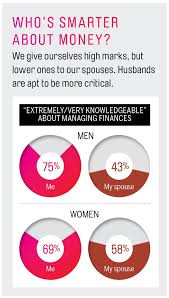 How Long Do Most Guys Last In Bed Love And Money Survey Shows Big Changes In How Couples Manage