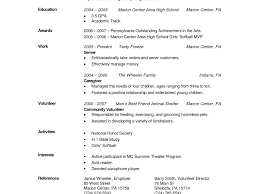 Resume Examples For Massage Therapist by Art Appraiser Cover Letter