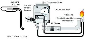 gas water heater pilot light keeps going out fixing water heater pilot light fooru me