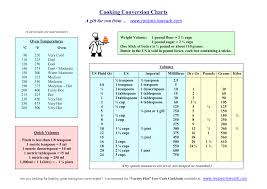 Converting Metric Units Of Length Worksheet Bedroom Kitchen Equivalents 2 04e Kitchen Equivalents U201a Kitchen