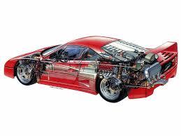 ferrari prototype cars ferrari f40 prototype 1987 u2013 old concept cars