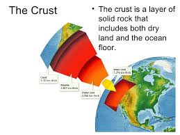 Earths Interior Diagram 6th Grade Ch 1 Sec 1 Earth U0027s Interior