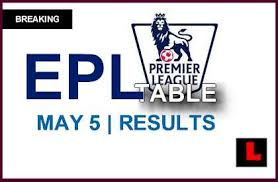 vanarama national league table kenyan premier league live scores results soccer kenya flashscore